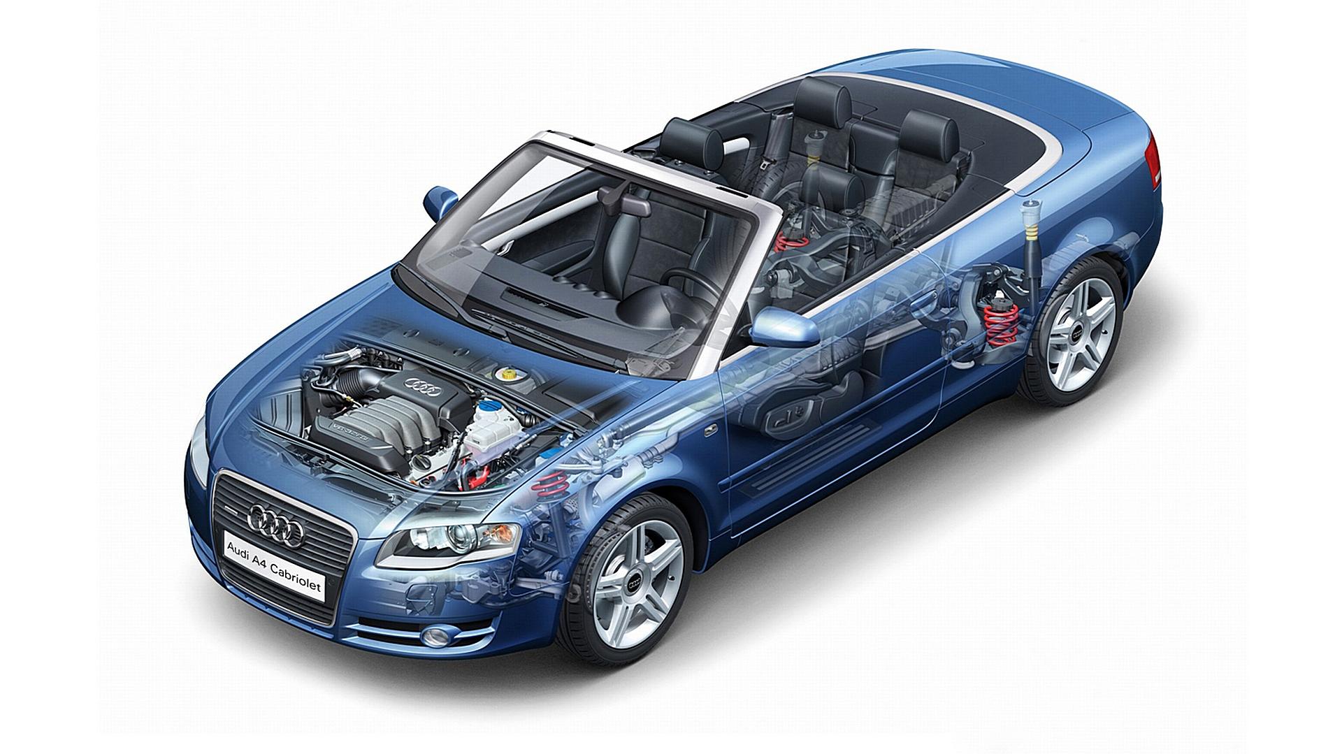 Używane Audi A4 B7 2004 2007 Autofaktypl