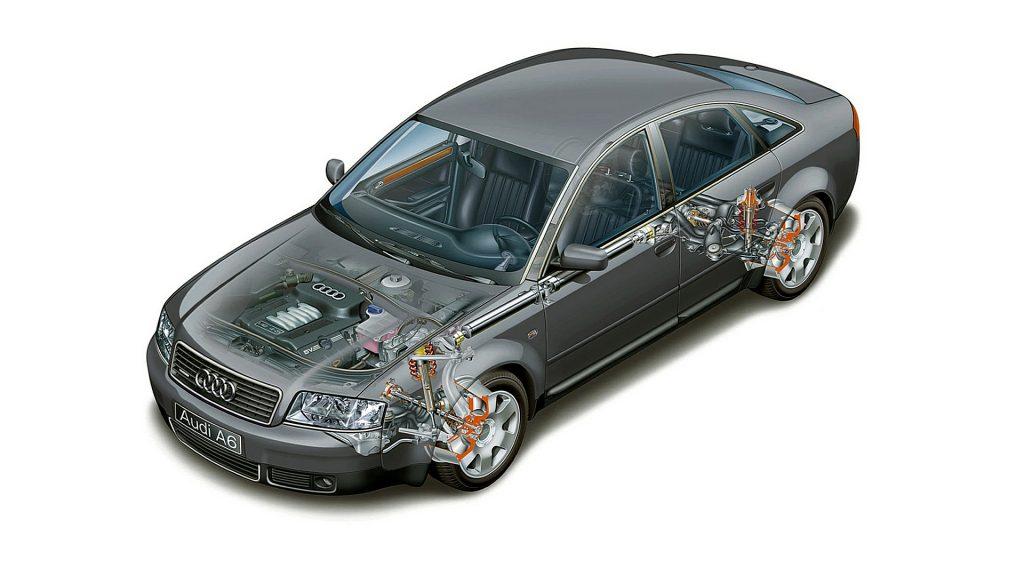 Audi A6   Autofakty.pl (fot. materiały prasowe)