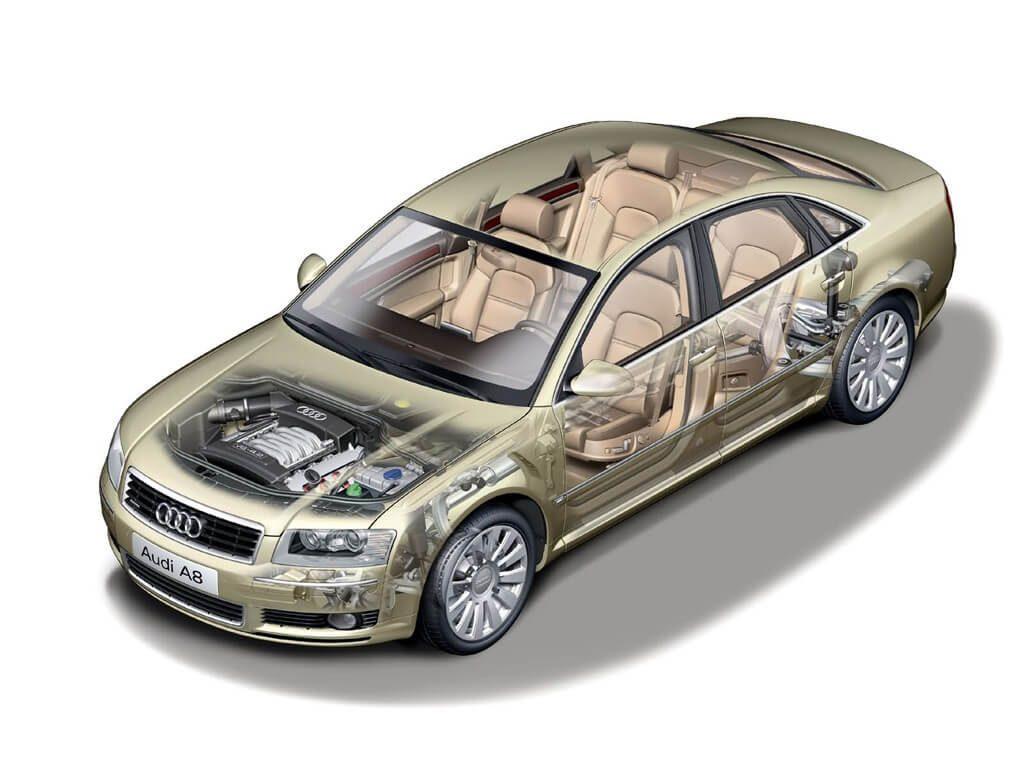 Audi A8 D3 (2003-2010)