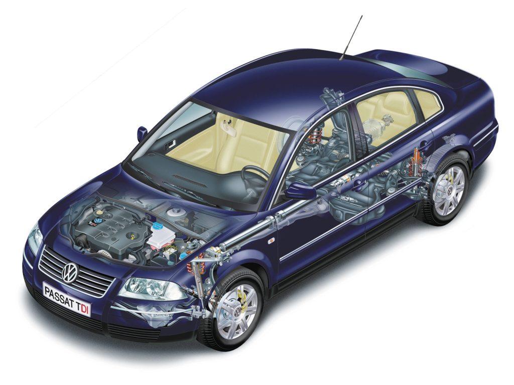 Volkswagen Passat B5+ (2000-2005)