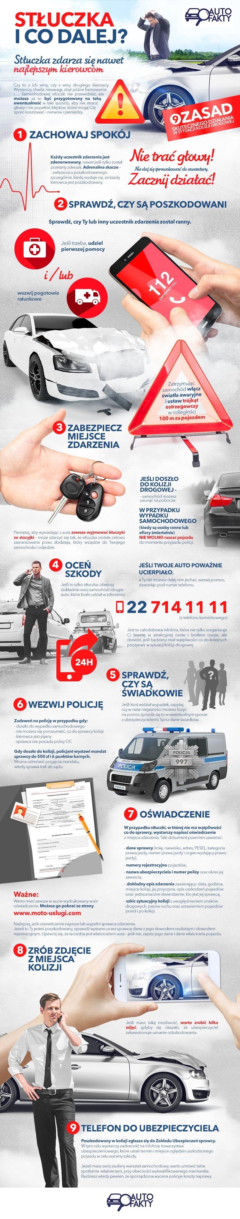 Stłuczka i co dalej - infografika | autofakty.pl