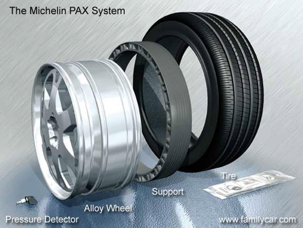 Michelin Pax, system PAX, PAX, Michelin, opona odporna na przebicie, opona z systemem PAX
