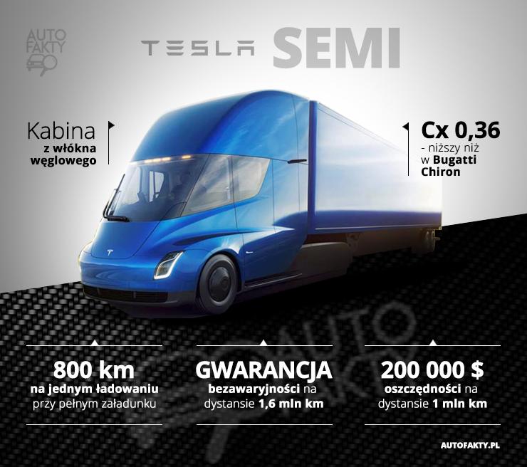 Tesla Semi, Tesla, Semi