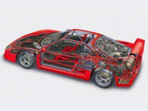 Ferrari F40, Ferrari, F40