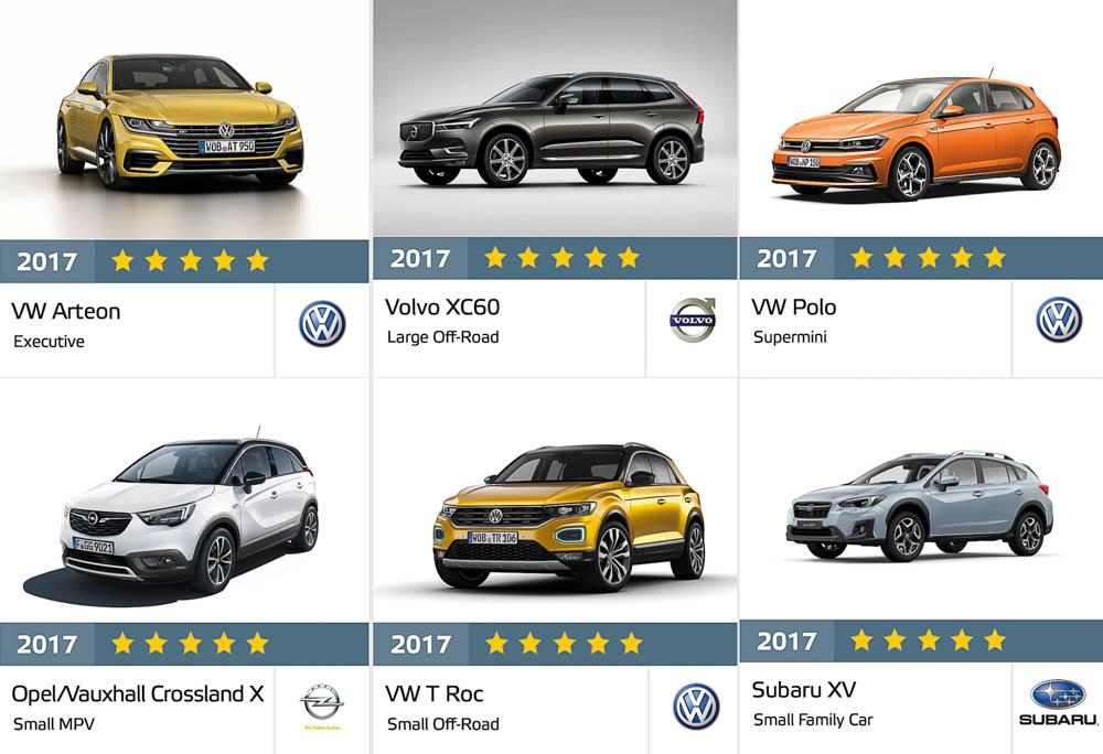 best in class 2017, best in class 2017 Euro NCAP, euro NCAP