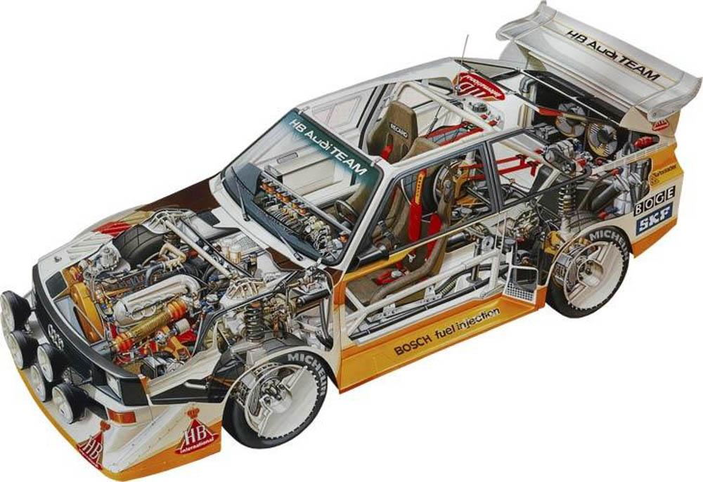 Audi quattro s1 evolution, audi quattro s1, audi quattro, audi, quattro, quattro s1, s1 evolution